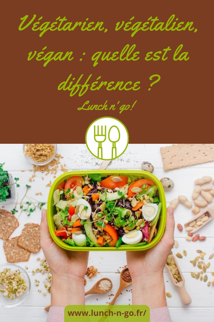 Adopter une pratique alimentaire spécifique est de plus en plus courant. Quelle est la différence entre être végétarien, végétalien ou végan ? On t'explique tout.